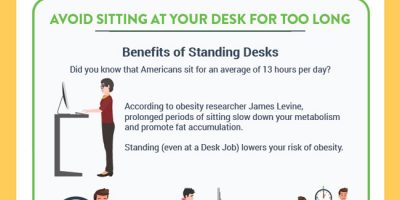 Tips to Stay Healthy At Work