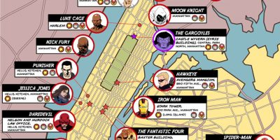 The Superheroes that Protect New York City