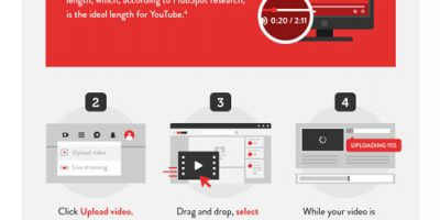 Small Business Guide to YouTube Marketing [Infographic]