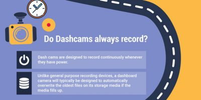 10 Things You Need To Know Before Buying a Dash Cam