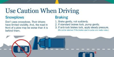How to Drive In Snow [Infographic]