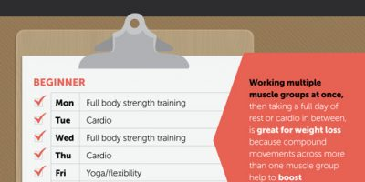 Total Body Workout Schedule [Infographic]