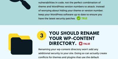 5 Popular WordPress Security Myths