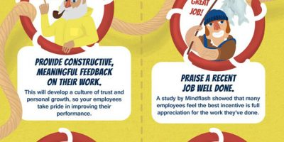 10 Ways to Help Your Team Become More Productive