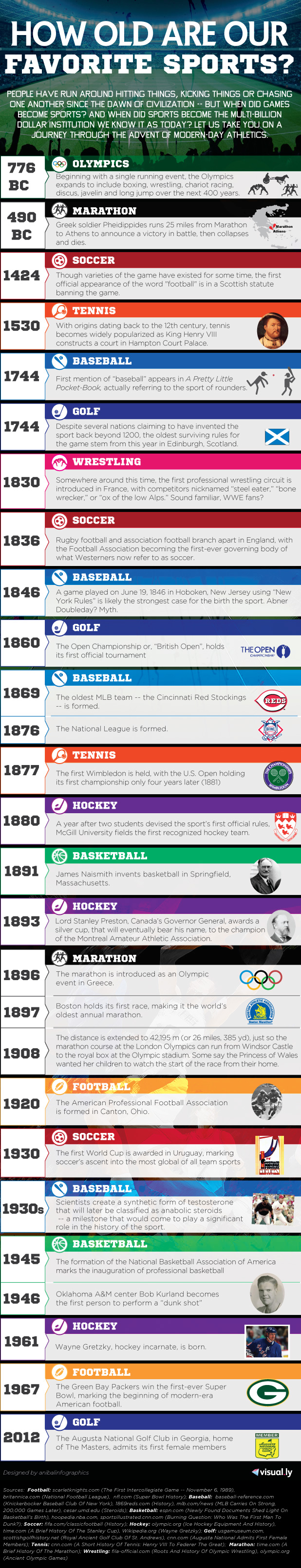 how-old-are-our-favorite-sports