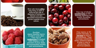 Antioxidants You Need {Visual}