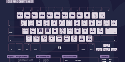 Adobe Premiere CS6 Keyboard Short Cuts Infographic