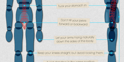 Back Pain 101 {Infographic}