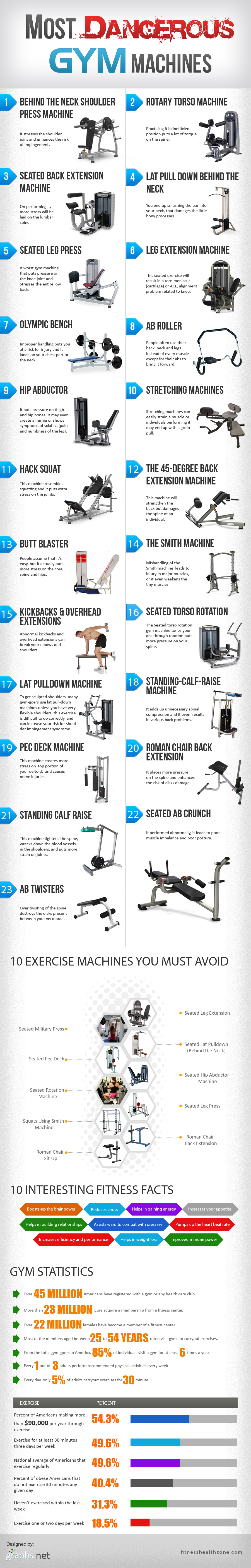 gym machines