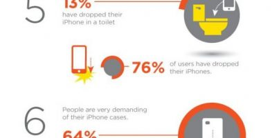 10 Things You Didn't Know About iPhone Cases {Infographic}