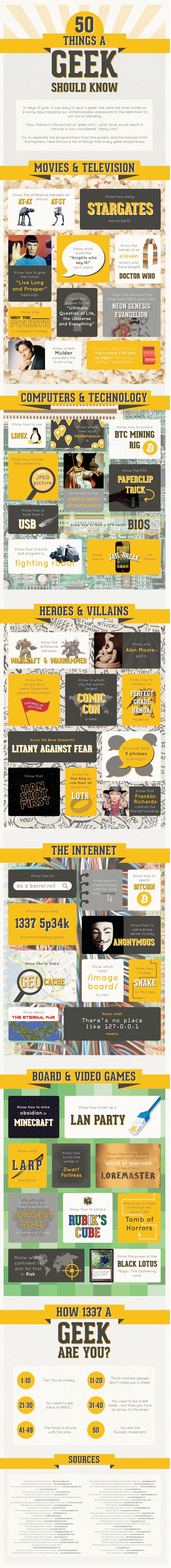 geek 50 things