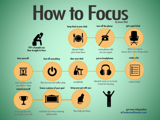 how-to-focus-hacks