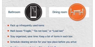 Checklist for Moving To a New Place Infographic