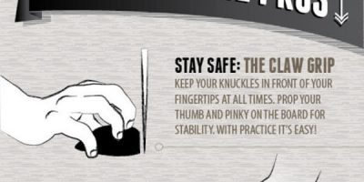 The Chef's Guide To Knives {Infographic}