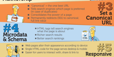 New SEO Strategies {Infographic}