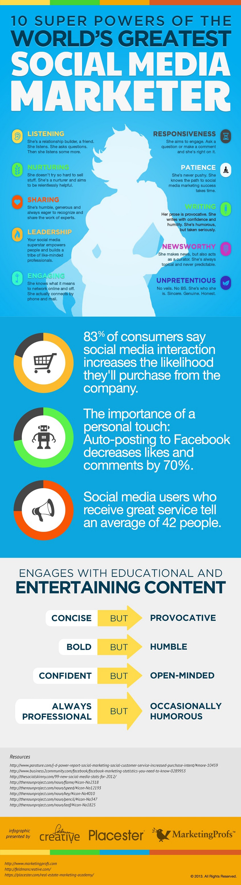 social media marketer