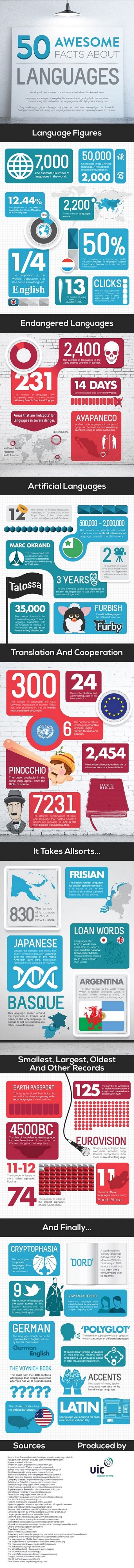 50-awesoem-facts-about-languages