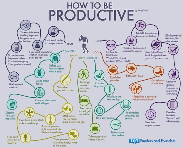 be productive