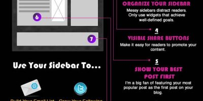Extreme Blog Makeover Guide {Infographic}