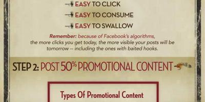 How To Use #Facebook to Generate More Traffic {Infographic}