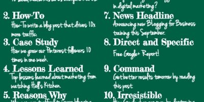 10 Blog Titles That Will Get You More Traffic {Infographic}