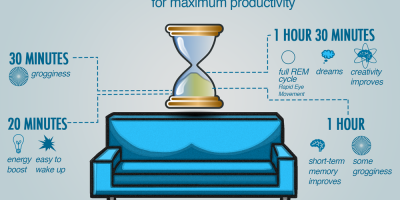 How Long to Nap for Max Productivity {Infographic}