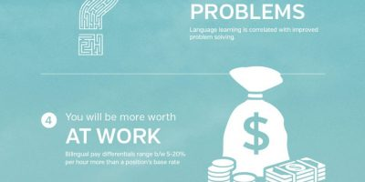 Why You Should Learn a New Language {Infographic}