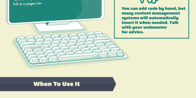 The Nofollow Tag for SEO Infographic