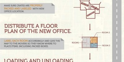 Hidden Costs of Moving An Office {Infographic}
