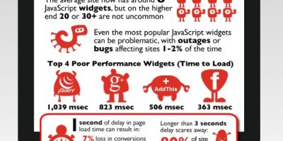 Scary Truth About Widgets Infographic
