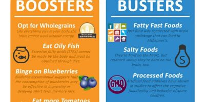 Brain Boosters vs. Brain Busters #Infographic