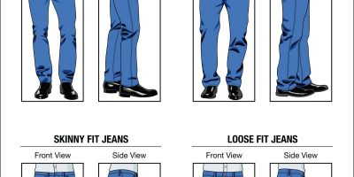 Guide to Fit Jeans #Infographic