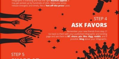 How to Launch Your #Infographic