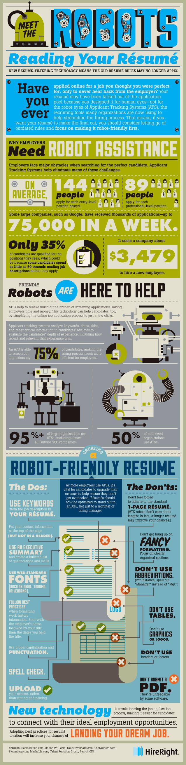robot resume