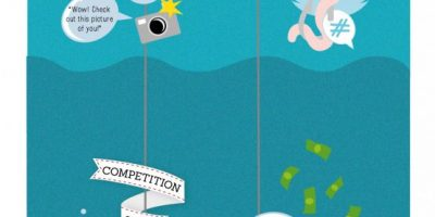 All About Phishing Scam {Infographic}