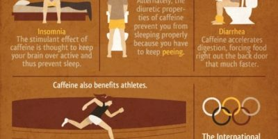 15 Things You Need To Know About Caffeine {Infographic}