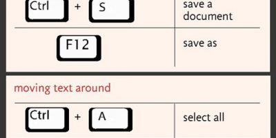 22 Shortcuts for a Keyboard Ninja {Infographic}
