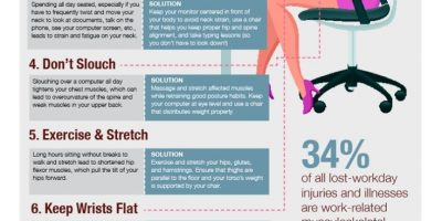 7 Steps to Better Posture {Infographic}