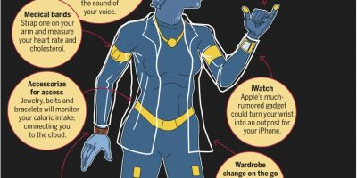 The Rise of Wearable Electronics {Infographic}