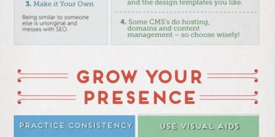 Blogging 101: How to Start a Blog Infographic