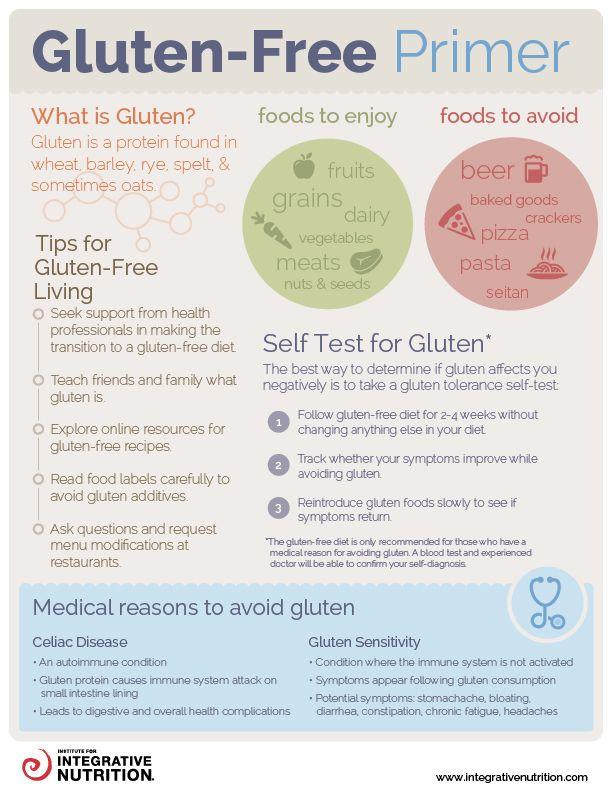 gluten gree diet