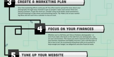 How to Grow Your Photography Business {Infographic}