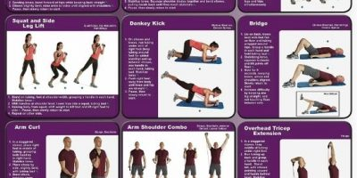 Resistance Band Exercises Infographic
