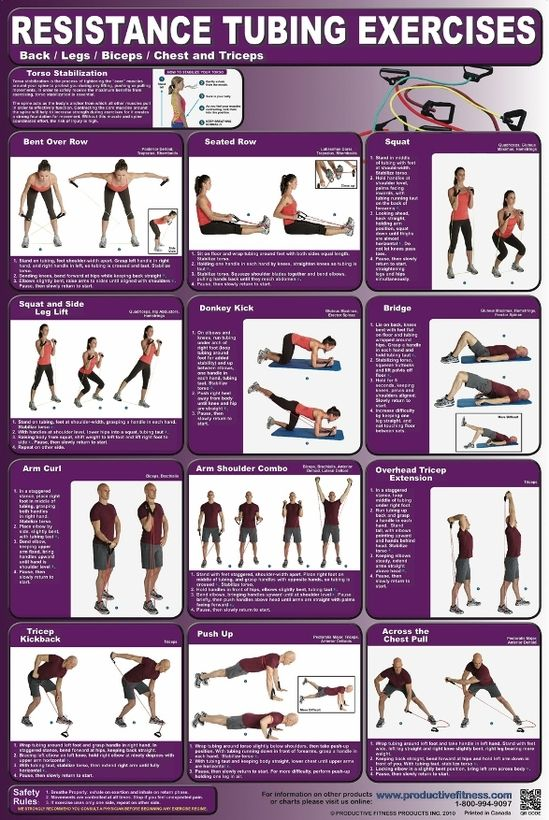 resistance training infographic