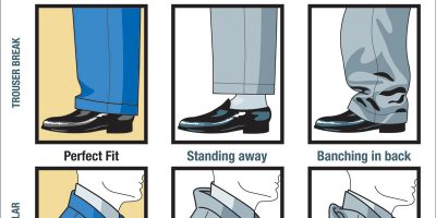 How A Man's Suit Should Fit {Infographic}