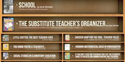 Infographic: 50 Best Books for Teachers