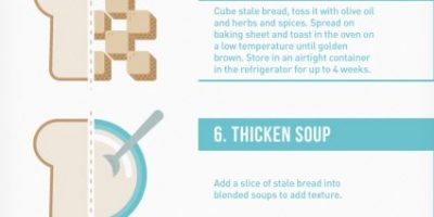 10 Things to Do with Stale Bread {Infographic}