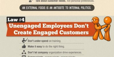 The 6 Laws of Customer Experience {Infographic}