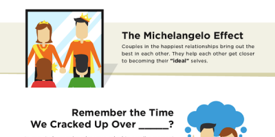 Secrets of Happy Couples {Infographic}