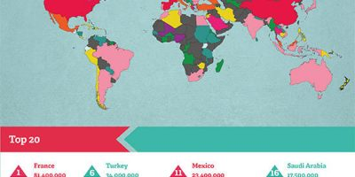 Most Popular Countries in the World {Infographic}
